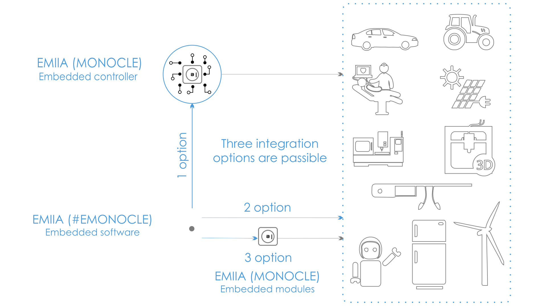 ЭМИИА — когнитивная радиооптика